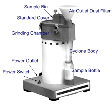 Sample Mill